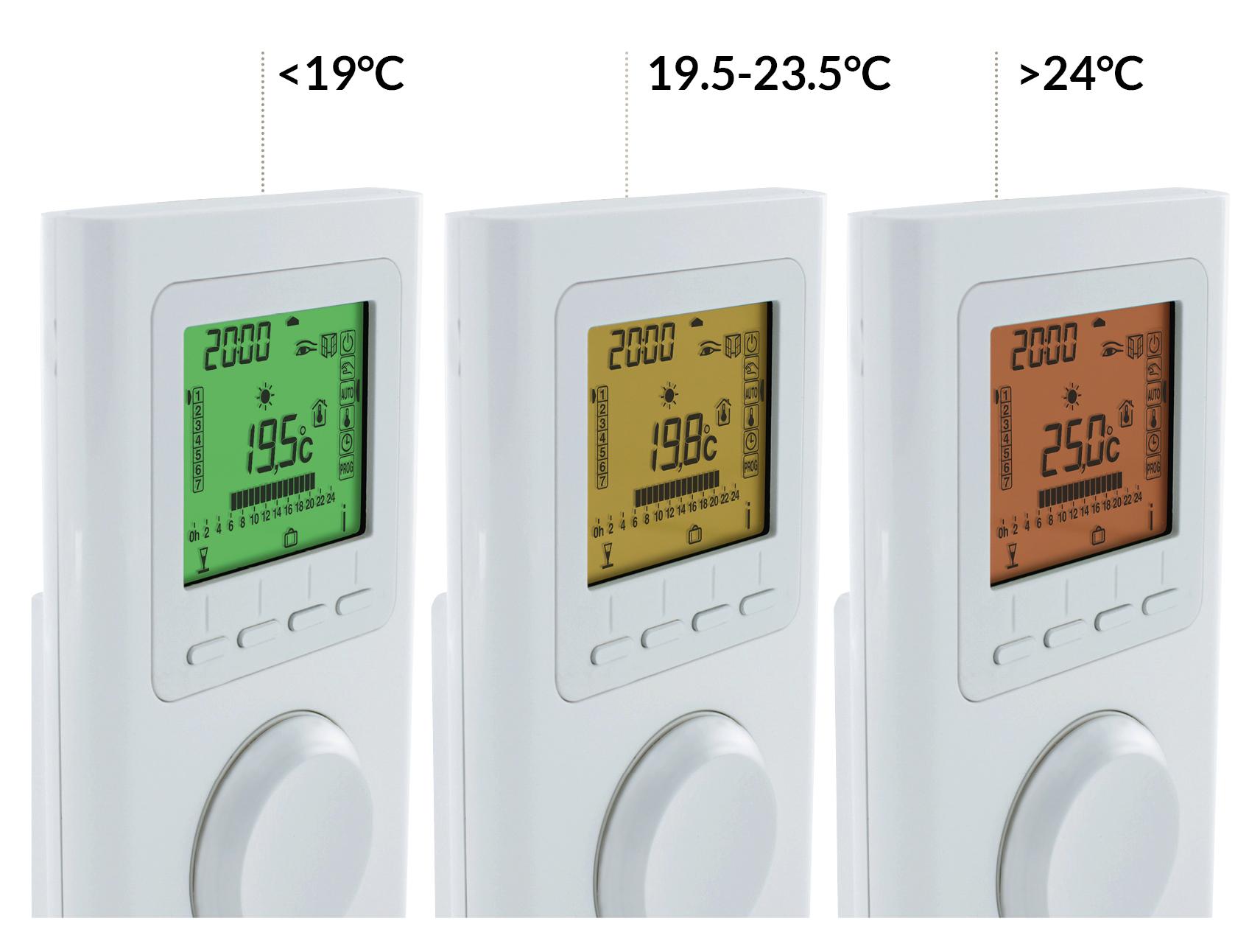 radiateur electrique performant et economique id e chauffage. Black Bedroom Furniture Sets. Home Design Ideas