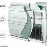 Radiateur chaleur douce à inertie pas cher