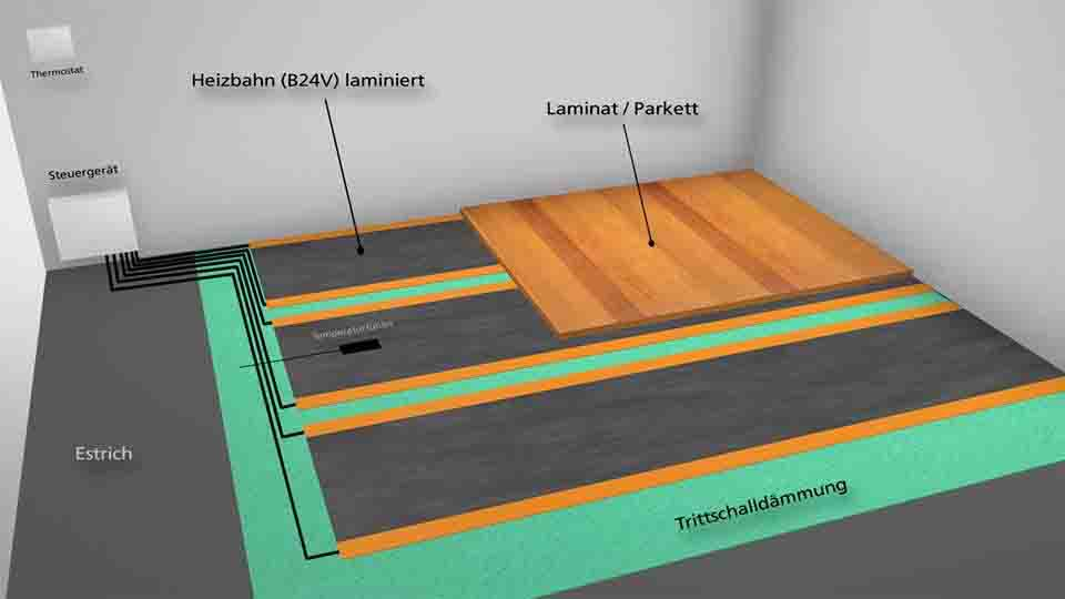 parquet stratifi chauffage au sol id e chauffage. Black Bedroom Furniture Sets. Home Design Ideas