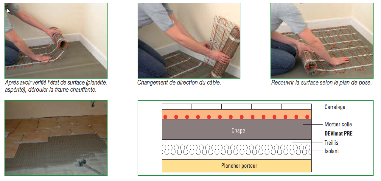 plancher chauffant electrique renovation id e chauffage. Black Bedroom Furniture Sets. Home Design Ideas