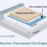 Chauffage electrique au sol faible epaisseur