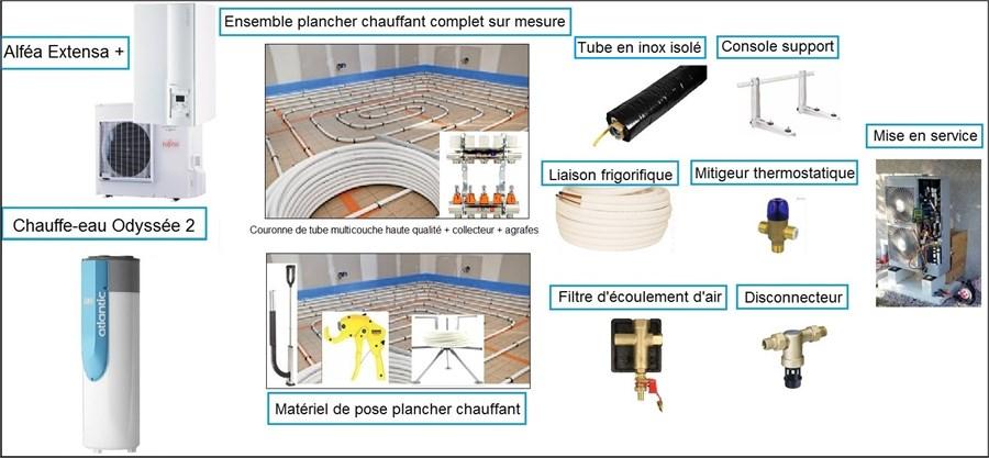 kit chauffage piscine atlantic id e chauffage. Black Bedroom Furniture Sets. Home Design Ideas