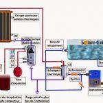 Chauffage piscine photovoltaique