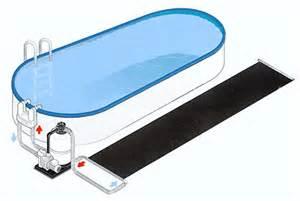 Chauffage solaire piscine keops