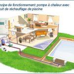 Chauffage piscine solaire ou pompe à chaleur