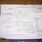 Coffret electrique pompe immergée