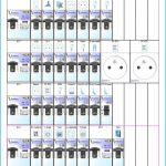 Tableau electrique organisation