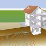 Pompe chaleur geothermie weishaupt
