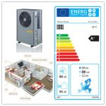 Pompe à chaleur air air efficacité