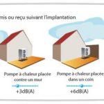 Protection acoustique pompe a chaleur