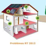 Norme rt 2012 pompe à chaleur