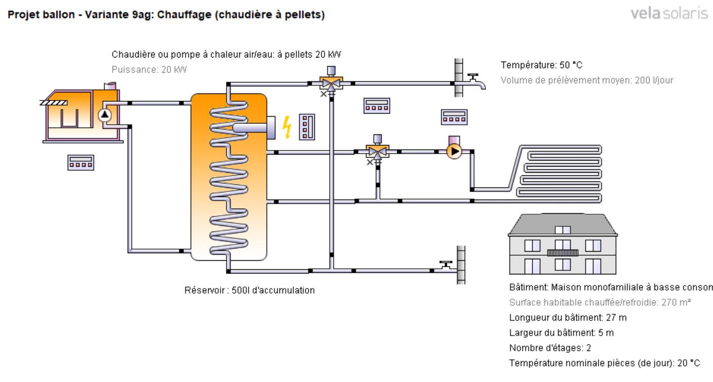 Plancher chauffant electrique et pompe a chaleur