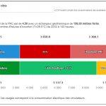 Calcul coefficient de performance pompe à chaleur