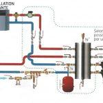 Fournisseur de pompe a chaleur