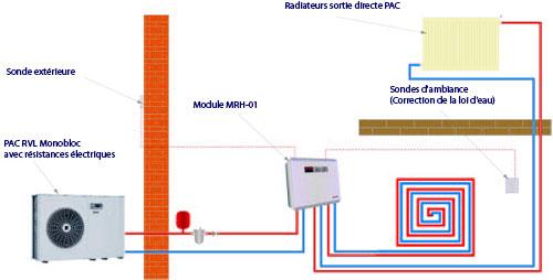Chauffe eau electrique avec pompe à chaleur