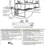 Réduction d'impot pour une pompe à chaleur