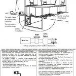 Pompe a chaleur air air reduction impot