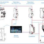 Disjoncteur pour pompe a chaleur