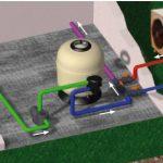 Installation d une pompe a chaleur pour piscine