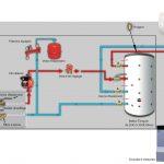 Pompe a chaleur air eau fuel