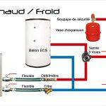 Pompe a chaleur reversible geothermie