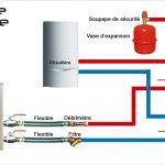 Chaudiere electrique vs pompe a chaleur