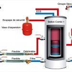Soupape de securite pompe a chaleur