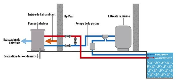 Notice pompe a chaleur