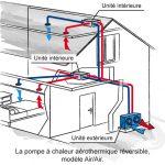 Pompe a chaleur air eau schema d'installation
