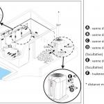 Comment vidanger pompe a chaleur piscine