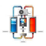 Specialiste pompe a chaleur 06