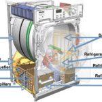 Seche linge electrolux pompe a chaleur edh3685pzw
