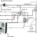 Schéma d'installation d'une pompe a chaleur air eau