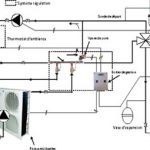 Fiche technique pompe à chaleur air air