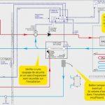 Aide financière pour installation pompe à chaleur