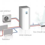 Pompe a chaleur air eau batterie