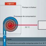 Liste fabricant pompe a chaleur