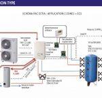 Air eau pompe chaleur