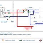 Cablage electrique pompe a chaleur