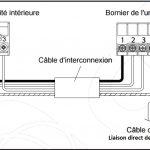 Raccordement electrique pompe a chaleur daikin