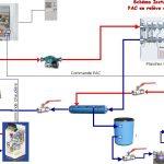 Vanne 4 voies pompe a chaleur