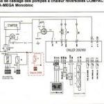 Aquapower pompe a chaleur