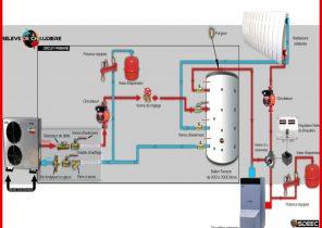 Aide pour installation pompe a chaleur