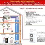 Installer une pompe à chaleur air eau prix