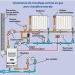 Pompe a chaleur air eau sur chauffage central