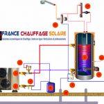 Installation pompe a chaleur air eau avec ballon tampon