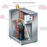 Prix pompe à chaleur geothermie