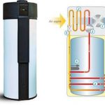 Chauffe eau electrique pompe a chaleur