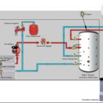 Circuit de pompe a chaleur
