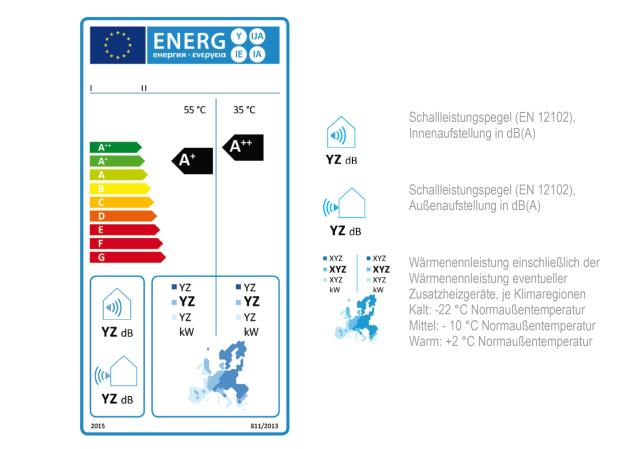 Classe energetique pompe a chaleur